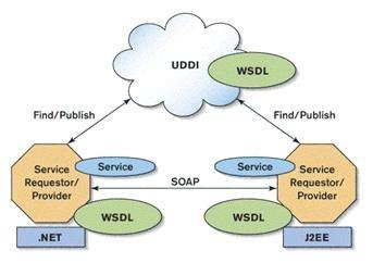 UPC-A Barcode web service